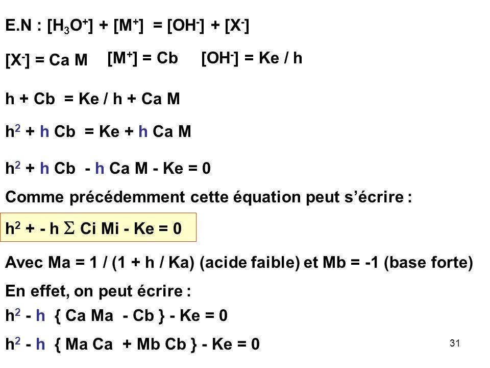 E.N : [H3O+] + [M+] = [OH-] + [X-]